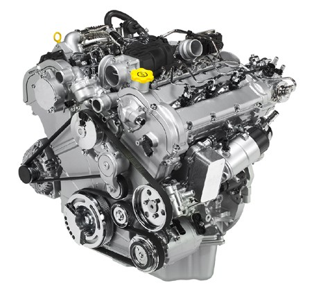 Diesel Engine Why People Prefer Diesel Engine Over Gasoline
