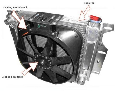 Radiator Radiator Cooling Tips for High Performance Automobiles
